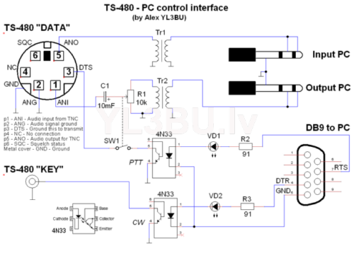 Kenwood TS-480 to PC control interface